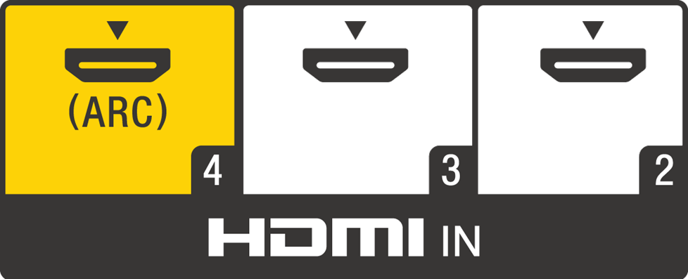 TV input panel with HDMI input labeled ARC
