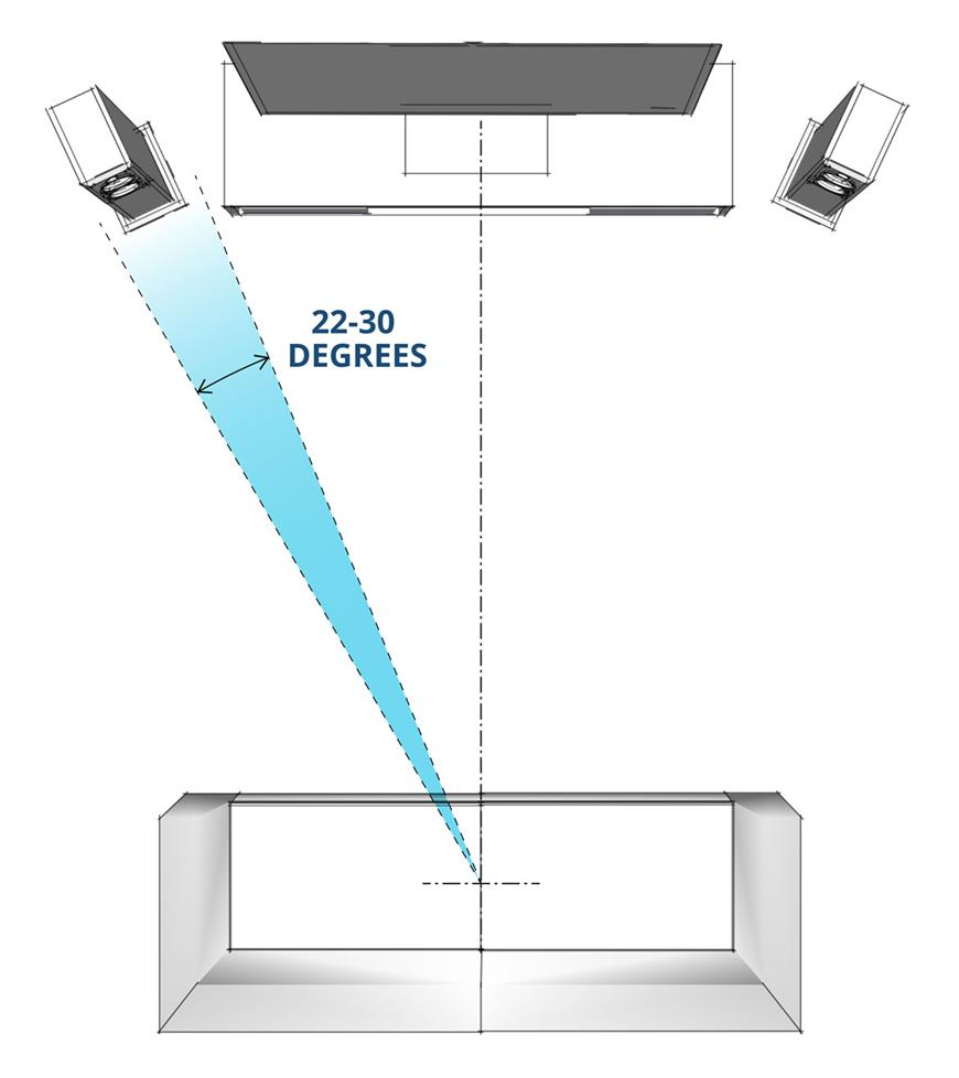 How To Arrange The Speaker Placement For Home Theater