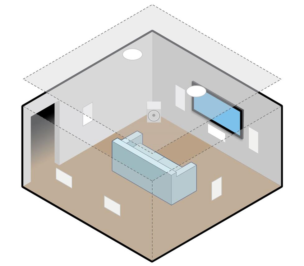Illustration of a 7.1.2 Dolby Atmos system.
